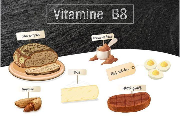 vitamine-b8-biotine
